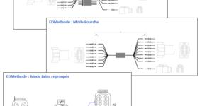 EDMethode: Mode de sortie des câbles